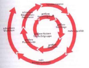 спираль малик
